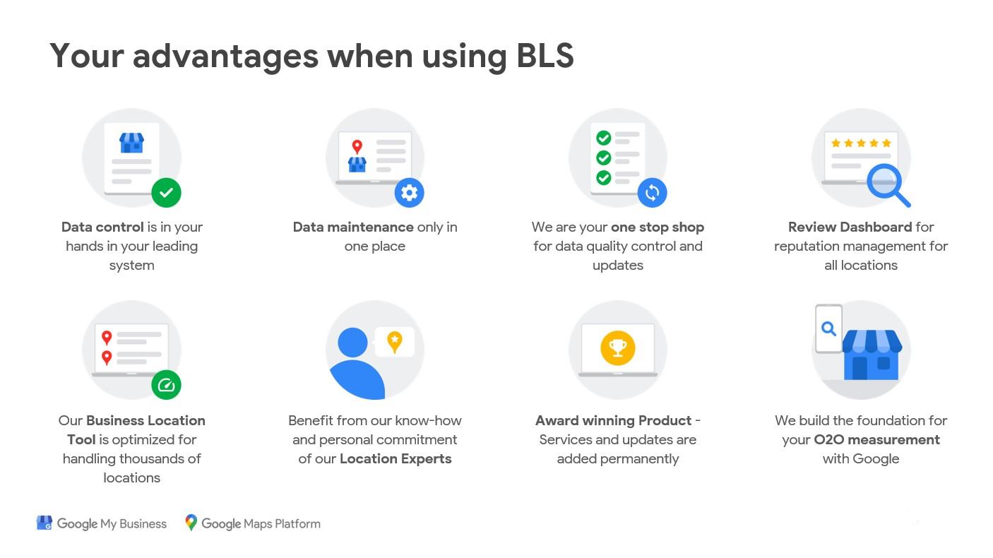 bls-benefits